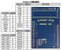 引脚对照表arduino2.png