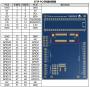 引脚对照表arduino3.png