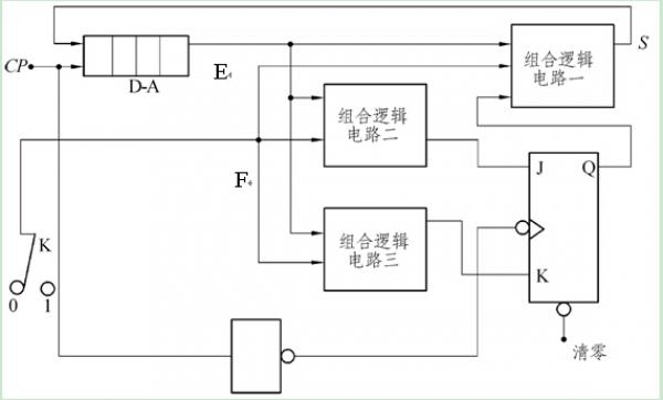 fpga的逻辑分析功能_stepmxo2-lab22 [电子森林]