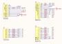 arduino接口原理图.png