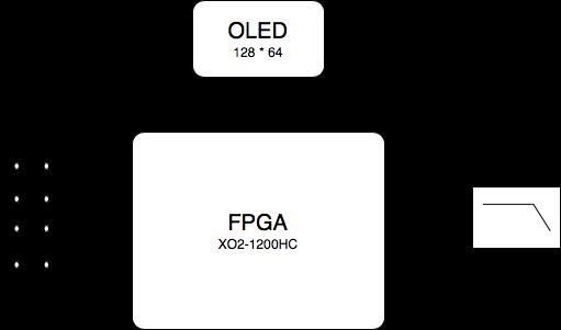 fpga16_instru_dds_block.png